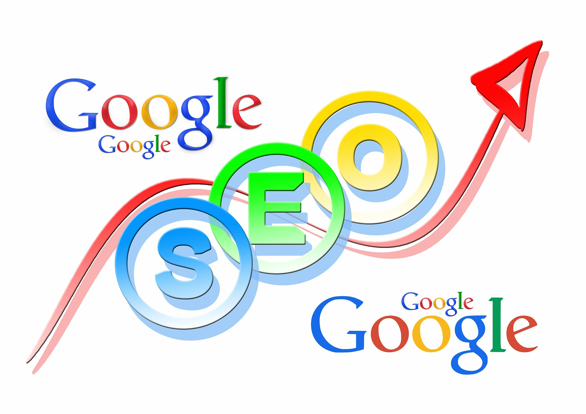 SEO - Mcdevservices